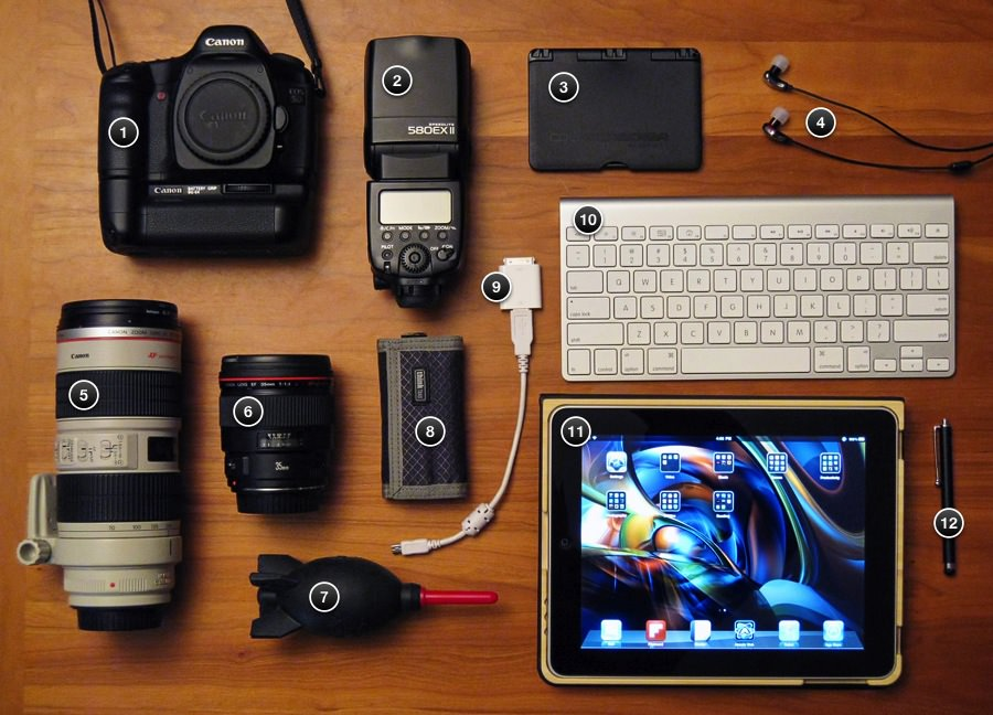Essential Photography and Blogging Kit